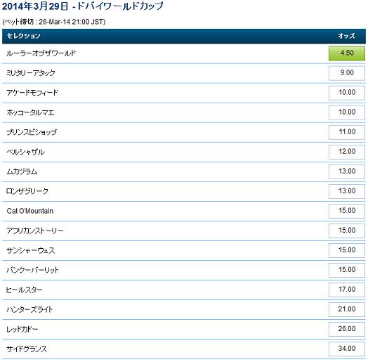 dubaiworldcup2014.3.21